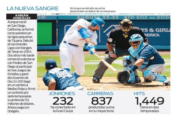 historia de las grandes ligas: